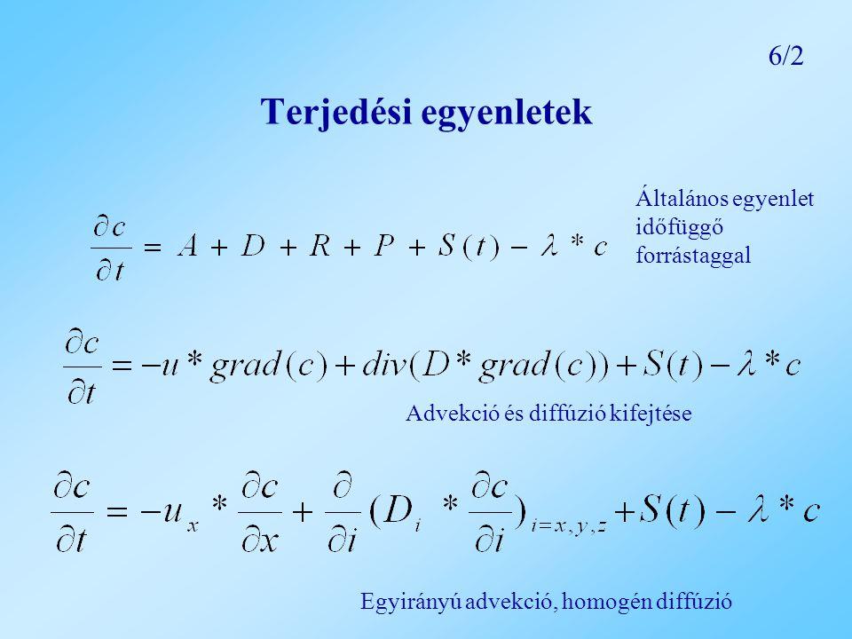 Terjedési egyenletek 6/2 Általános egyenlet időfüggő forrástaggal