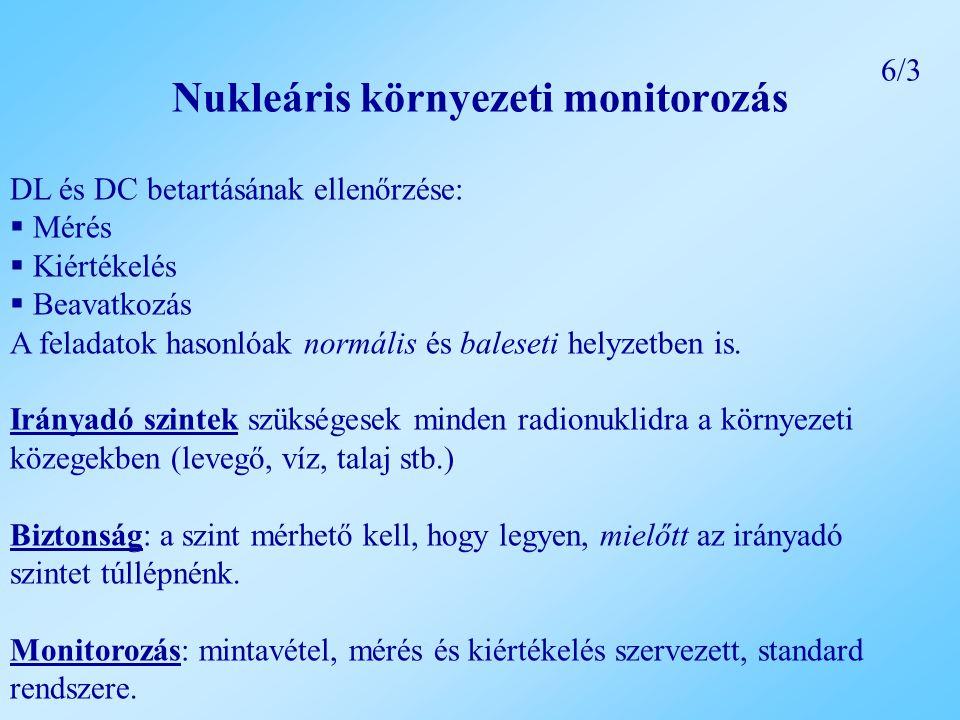 Nukleáris környezeti monitorozás