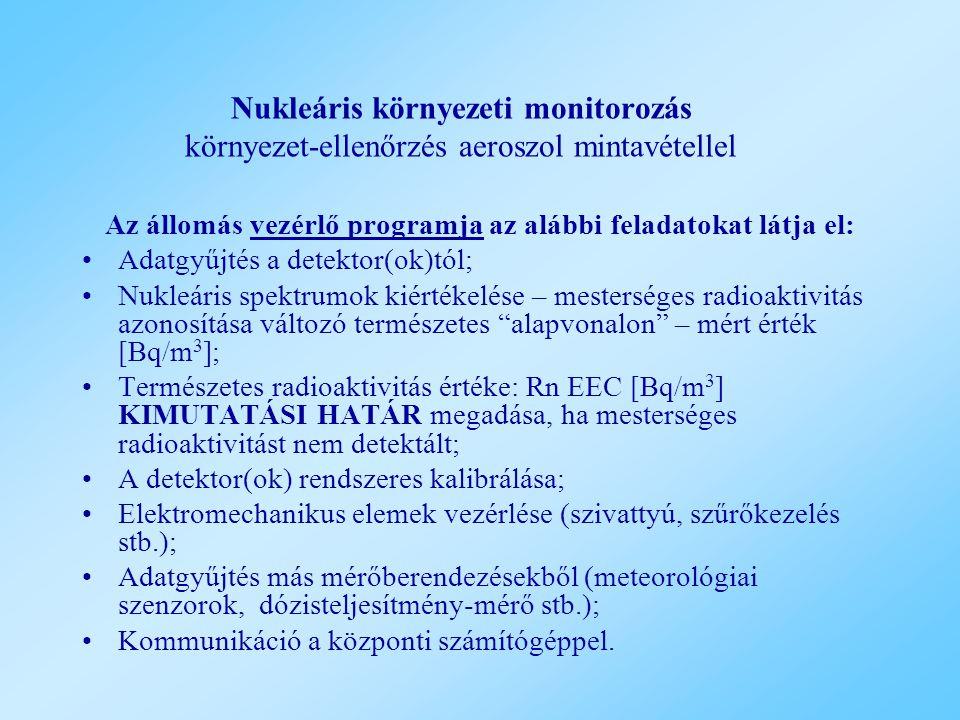 Az állomás vezérlő programja az alábbi feladatokat látja el: