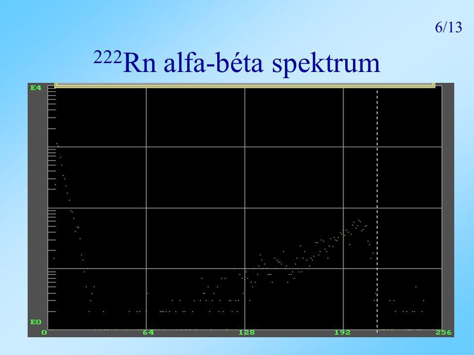 6/13 222Rn alfa-béta spektrum