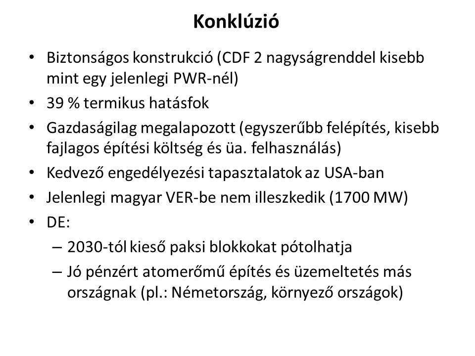 Konklúzió Biztonságos konstrukció (CDF 2 nagyságrenddel kisebb mint egy jelenlegi PWR-nél) 39 % termikus hatásfok.