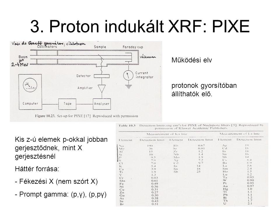 3. Proton indukált XRF: PIXE