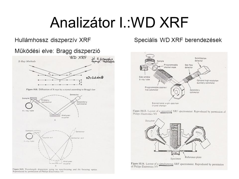 Analizátor I.:WD XRF Hullámhossz diszperzív XRF Speciális WD XRF berendezések.