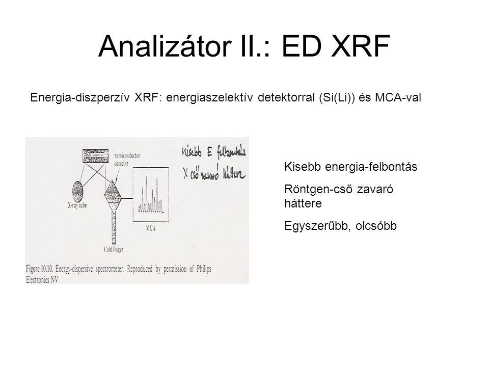 Analizátor II.: ED XRF Energia-diszperzív XRF: energiaszelektív detektorral (Si(Li)) és MCA-val. Kisebb energia-felbontás.