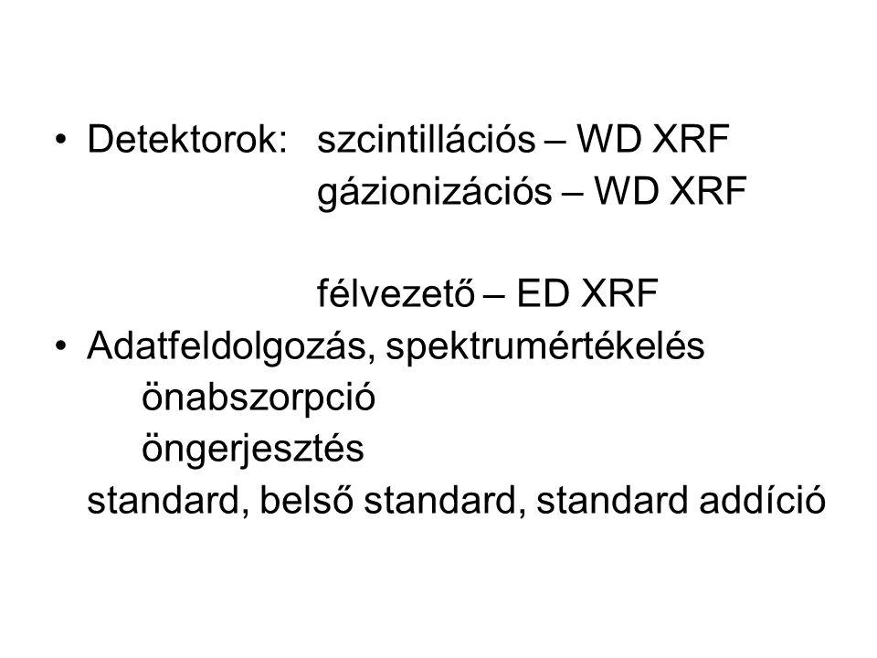 Detektorok: szcintillációs – WD XRF