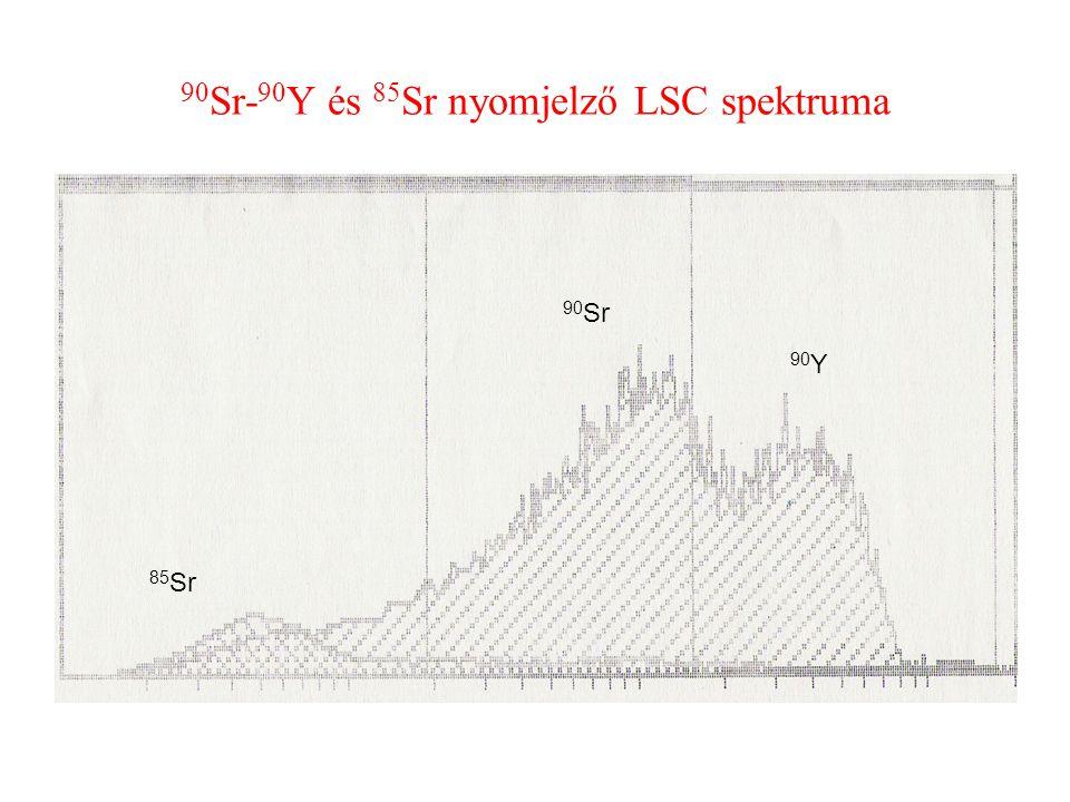 90Sr-90Y és 85Sr nyomjelző LSC spektruma