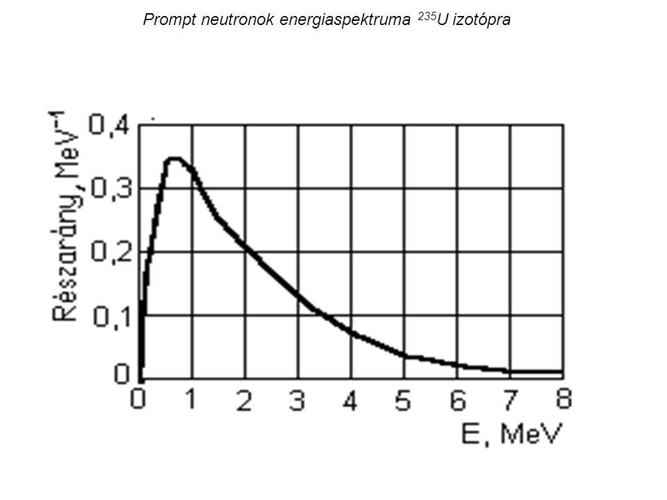 Prompt neutronok energiaspektruma 235U izotópra