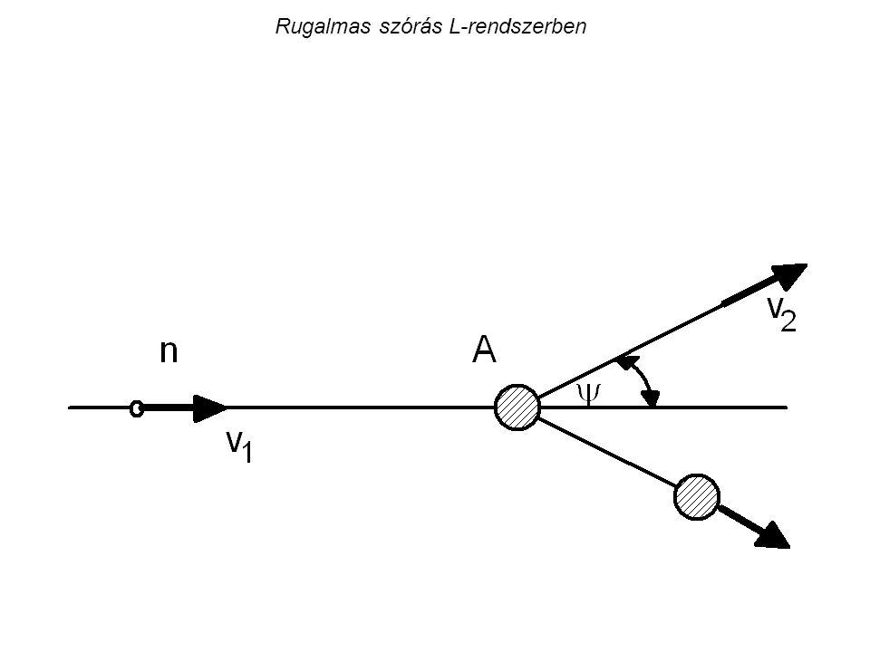 Rugalmas szórás L-rendszerben