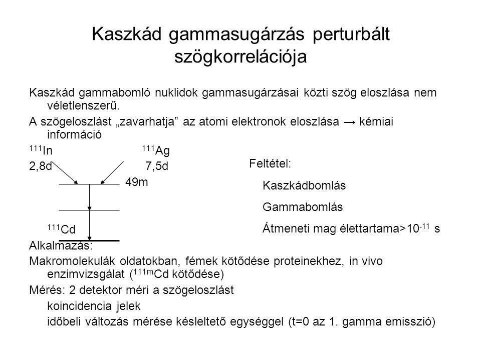 Kaszkád gammasugárzás perturbált szögkorrelációja