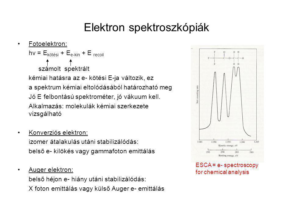 Elektron spektroszkópiák