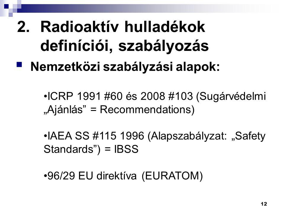 Radioaktív hulladékok definíciói, szabályozás