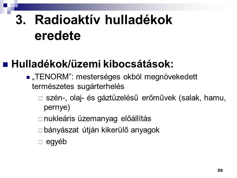Radioaktív hulladékok eredete