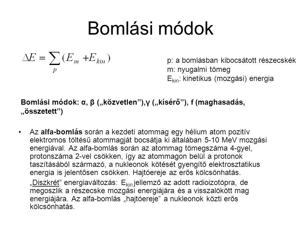 Bomlási módok p: a bomlásban kibocsátott részecskék m: nyugalmi tömeg