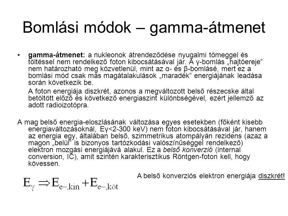 Bomlási módok – gamma-átmenet