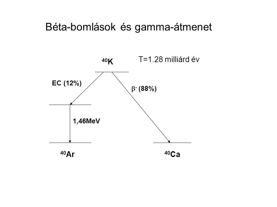 Béta-bomlások és gamma-átmenet