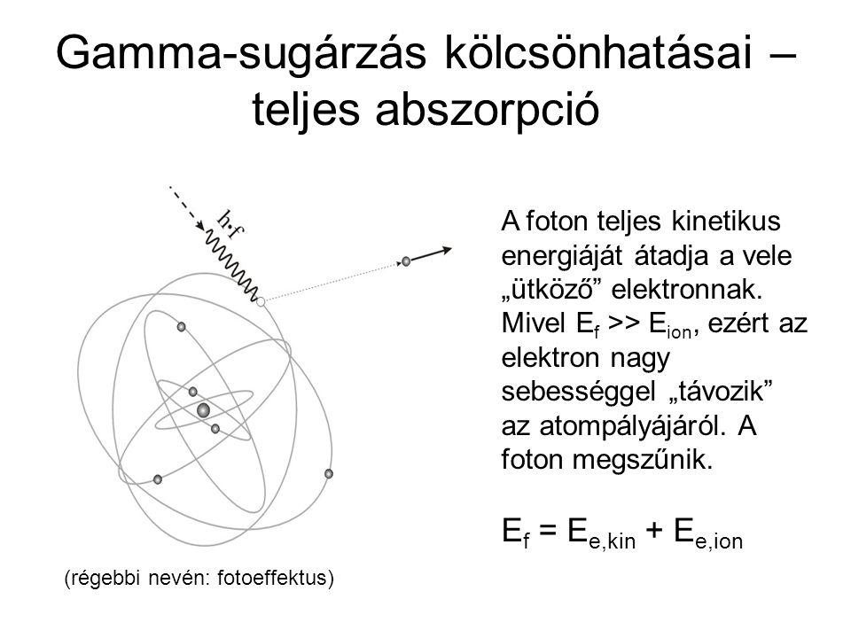 Gamma-sugárzás kölcsönhatásai – teljes abszorpció