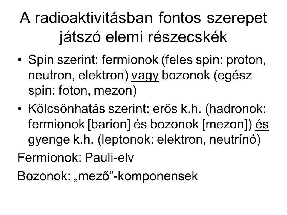 A radioaktivitásban fontos szerepet játszó elemi részecskék