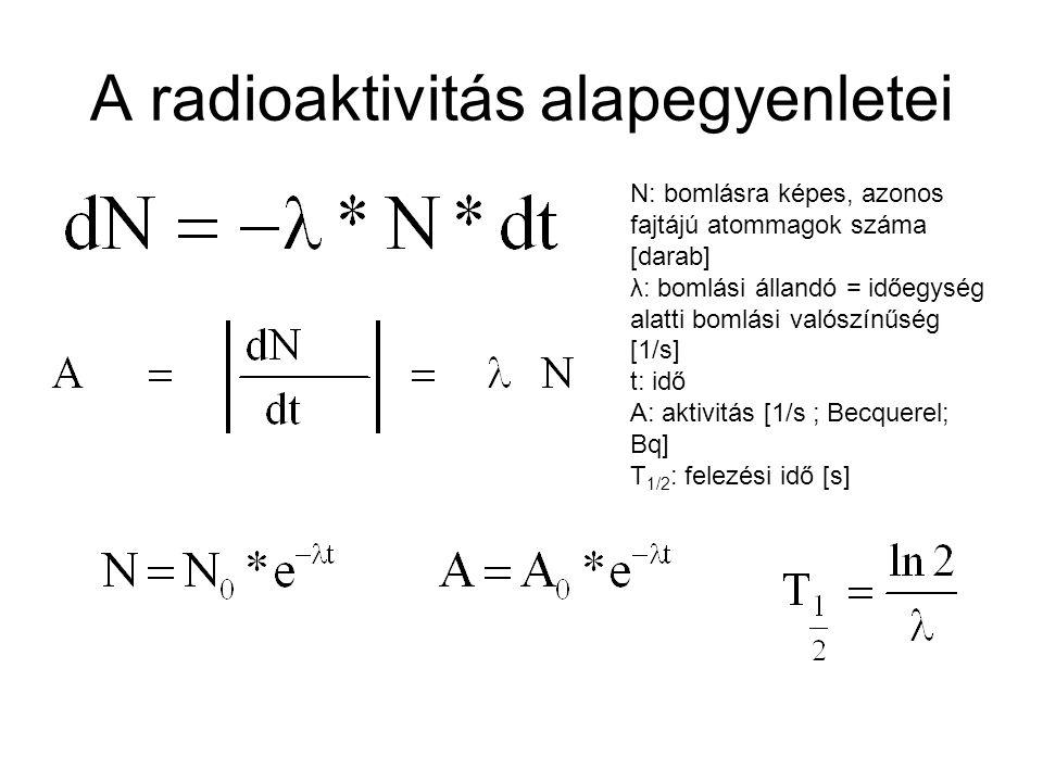 A radioaktivitás alapegyenletei