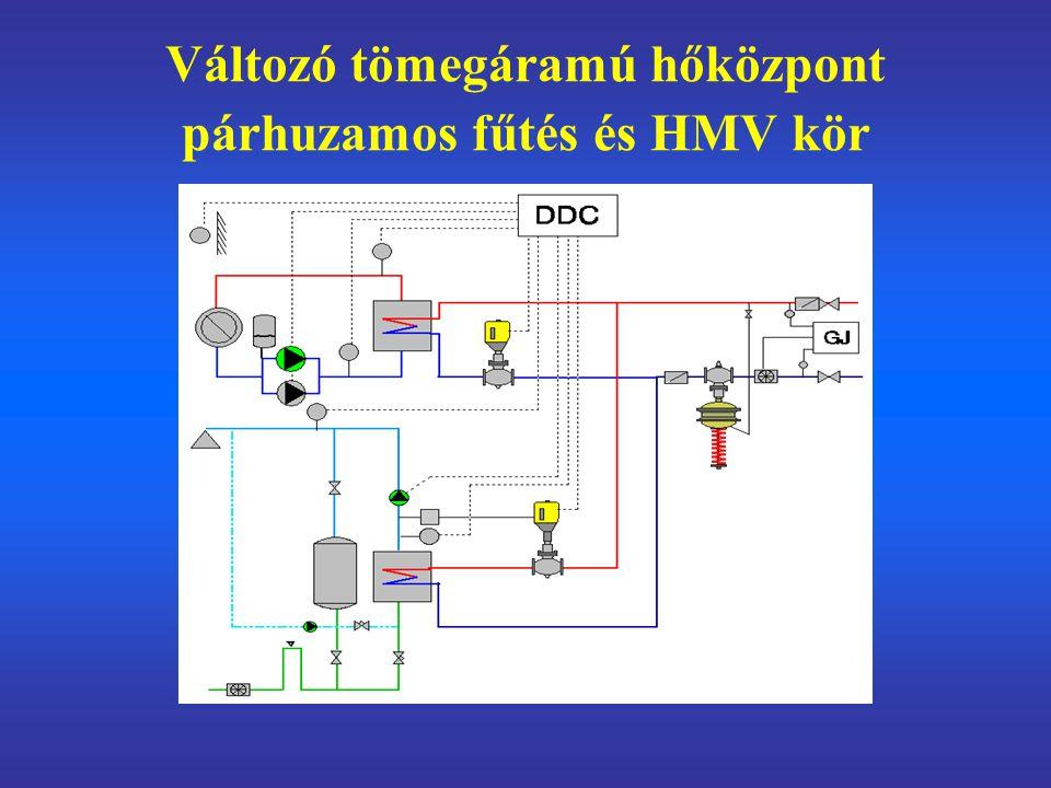 Változó tömegáramú hőközpont párhuzamos fűtés és HMV kör