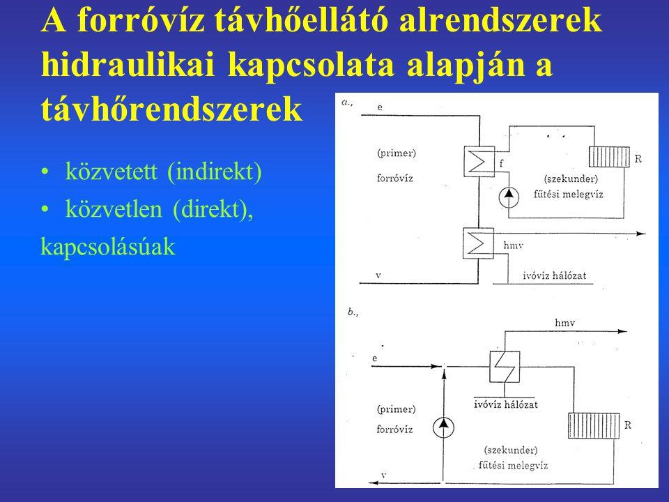 A forróvíz távhőellátó alrendszerek hidraulikai kapcsolata alapján a távhőrendszerek