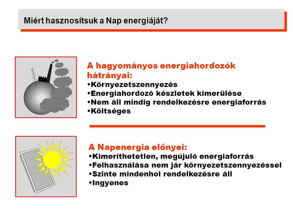Miért hasznosítsuk a Nap energiáját