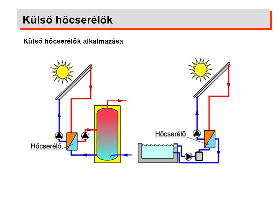 Külső hőcserélők Külső hőcserélők alkalmazása