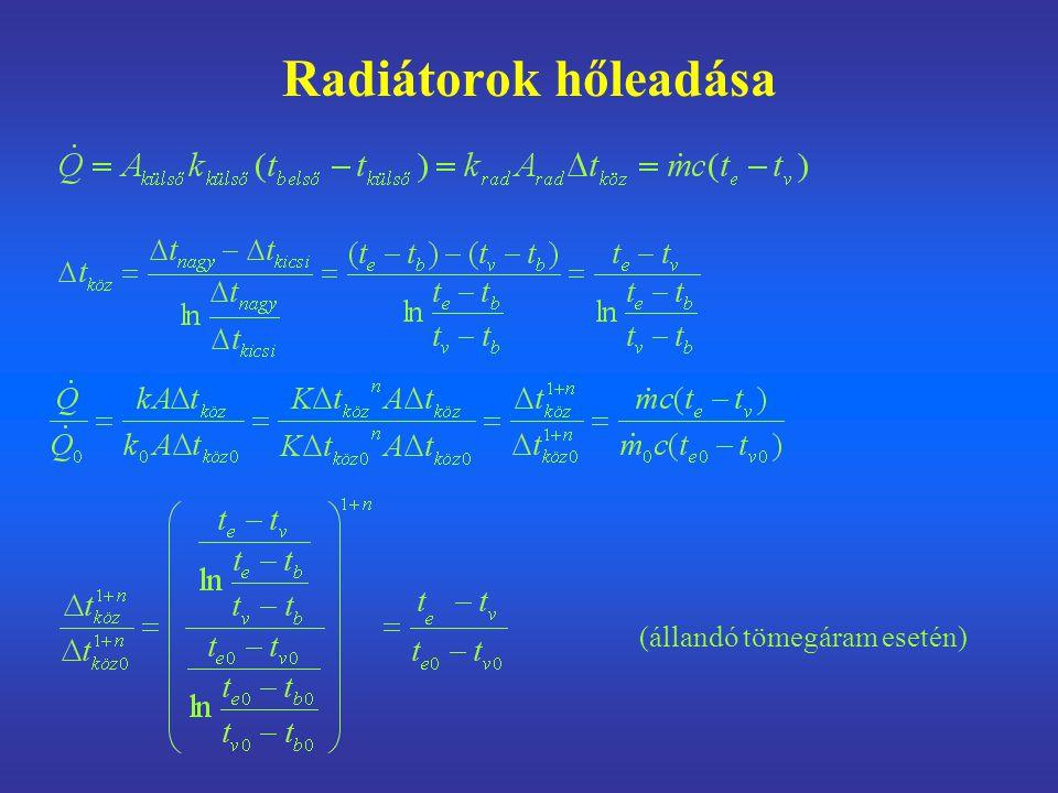 Radiátorok hőleadása (állandó tömegáram esetén)