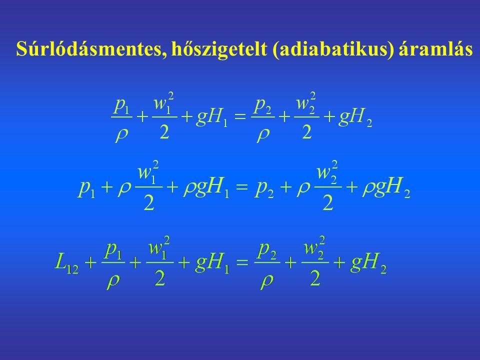 Súrlódásmentes, hőszigetelt (adiabatikus) áramlás