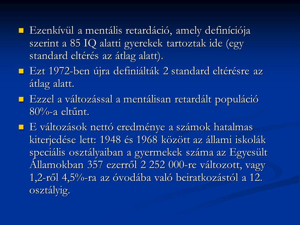 Ezenkívül a mentális retardáció, amely definíciója szerint a 85 IQ alatti gyerekek tartoztak ide (egy standard eltérés az átlag alatt).