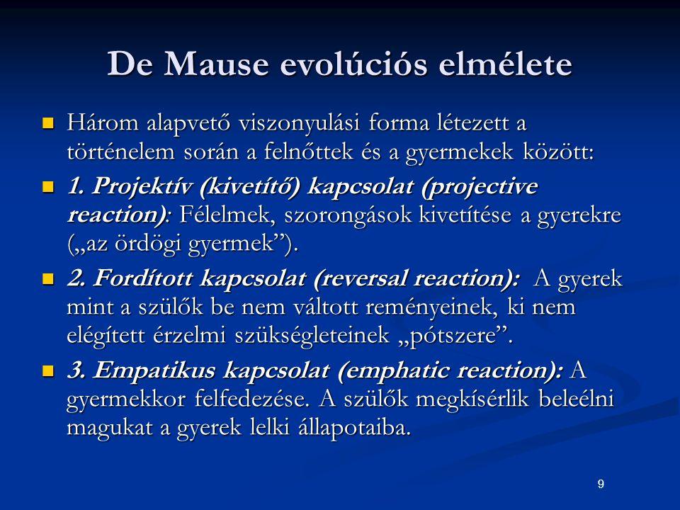 De Mause evolúciós elmélete