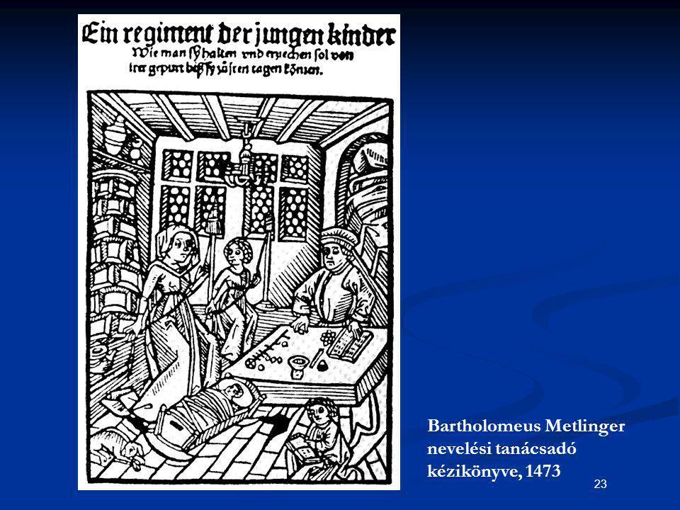 Bartholomeus Metlinger nevelési tanácsadó kézikönyve, 1473