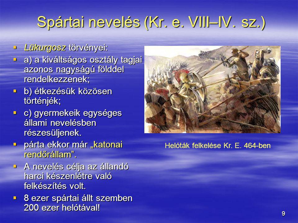 Spártai nevelés (Kr. e. VIII–IV. sz.)