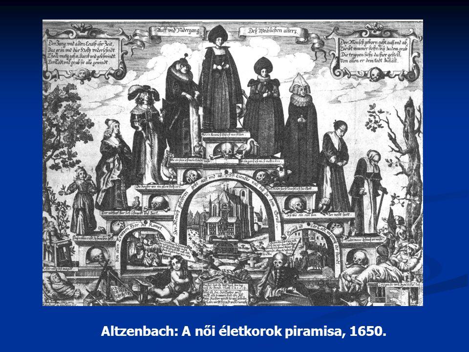 Altzenbach: A női életkorok piramisa, 1650.