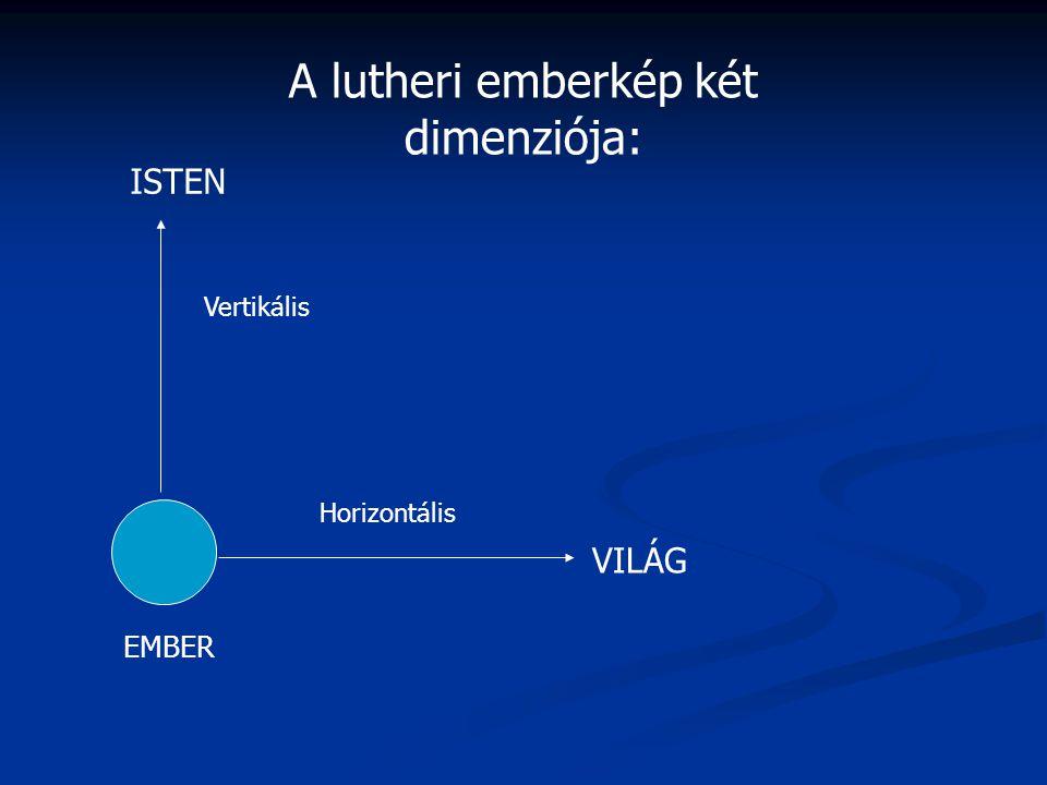A lutheri emberkép két dimenziója: