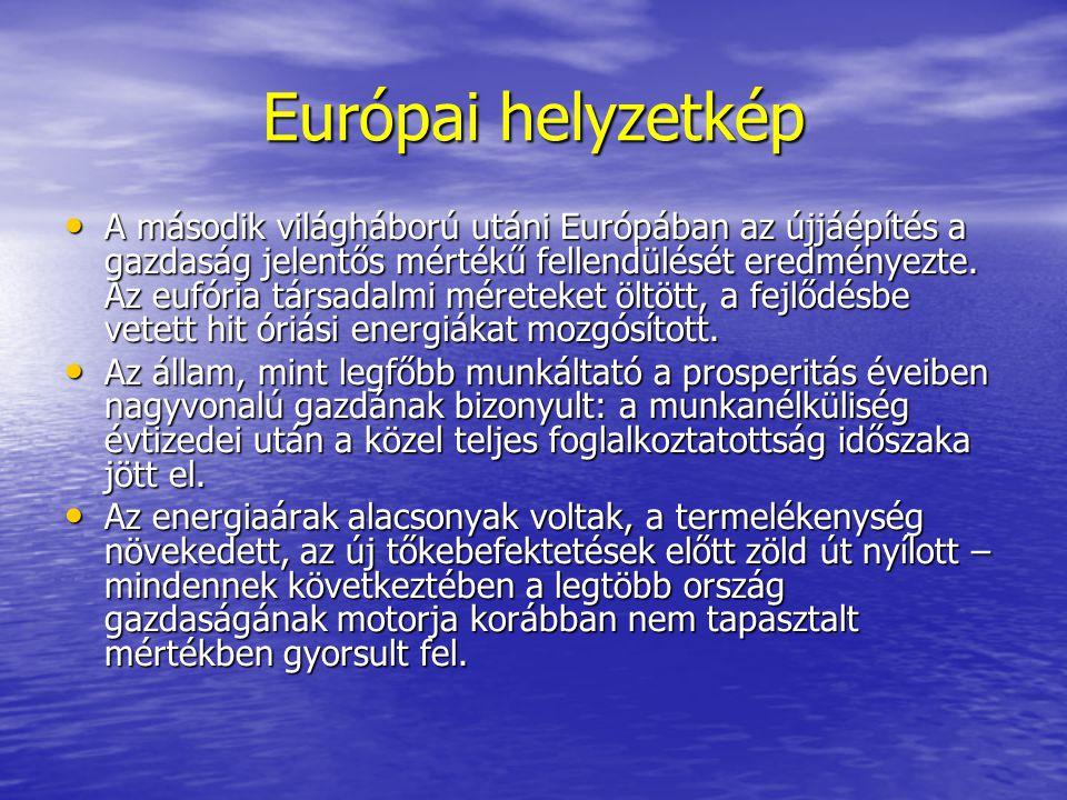 Európai helyzetkép