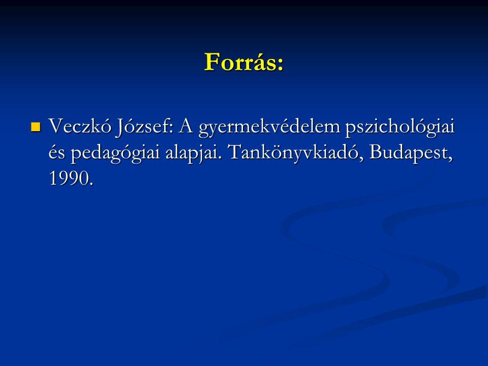Forrás: Veczkó József: A gyermekvédelem pszichológiai és pedagógiai alapjai.