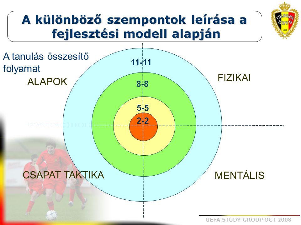 A különböző szempontok leírása a fejlesztési modell alapján