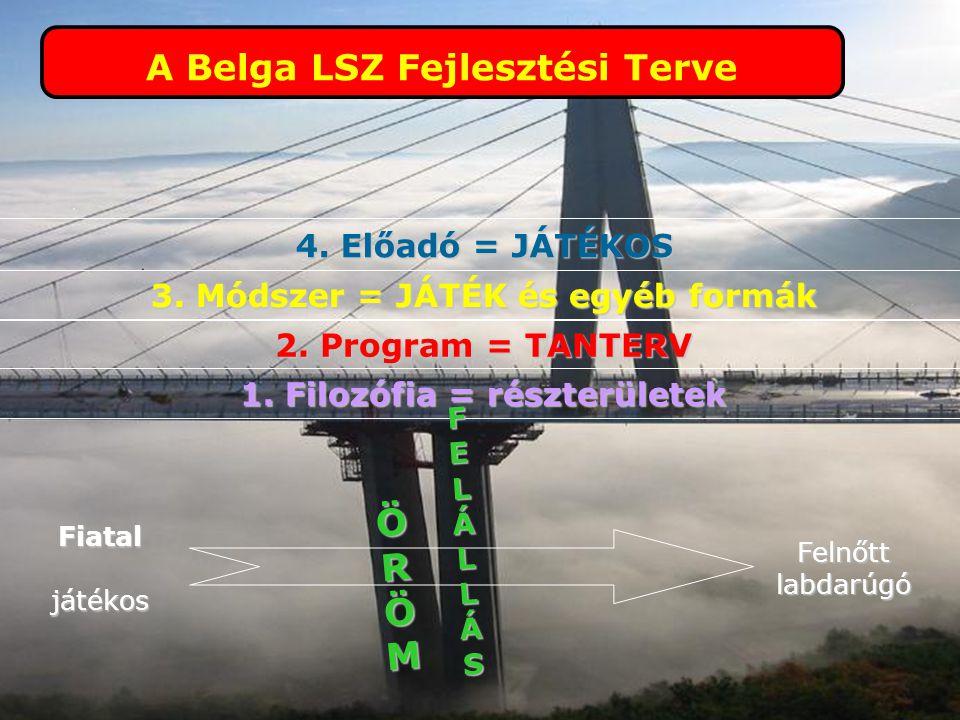ÖRÖM A Belga LSZ Fejlesztési Terve 4. Előadó = JÁTÉKOS