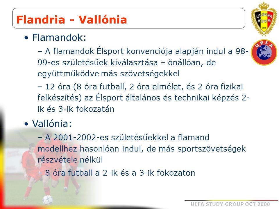 Flandria - Vallónia Flamandok: Vallónia: