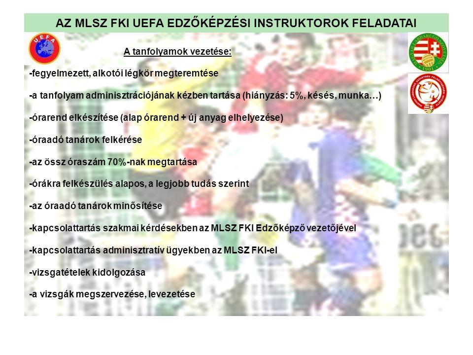 AZ MLSZ FKI UEFA EDZŐKÉPZÉSI INSTRUKTOROK FELADATAI