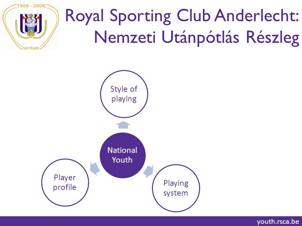 Royal Sporting Club Anderlecht: Nemzeti Utánpótlás Részleg