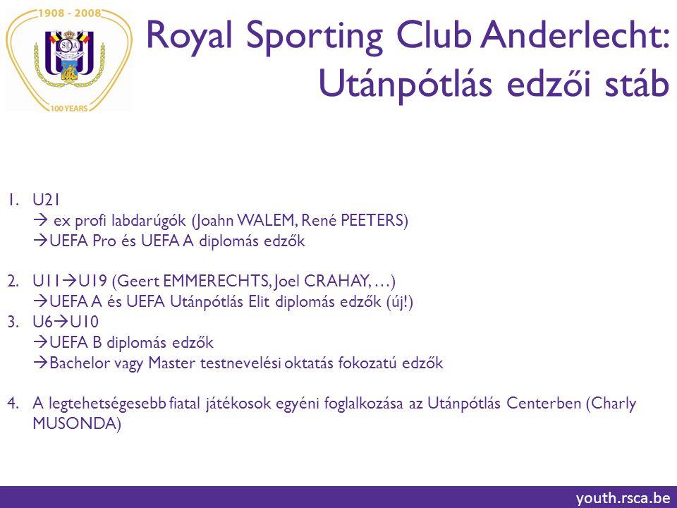 Royal Sporting Club Anderlecht: Utánpótlás edzői stáb