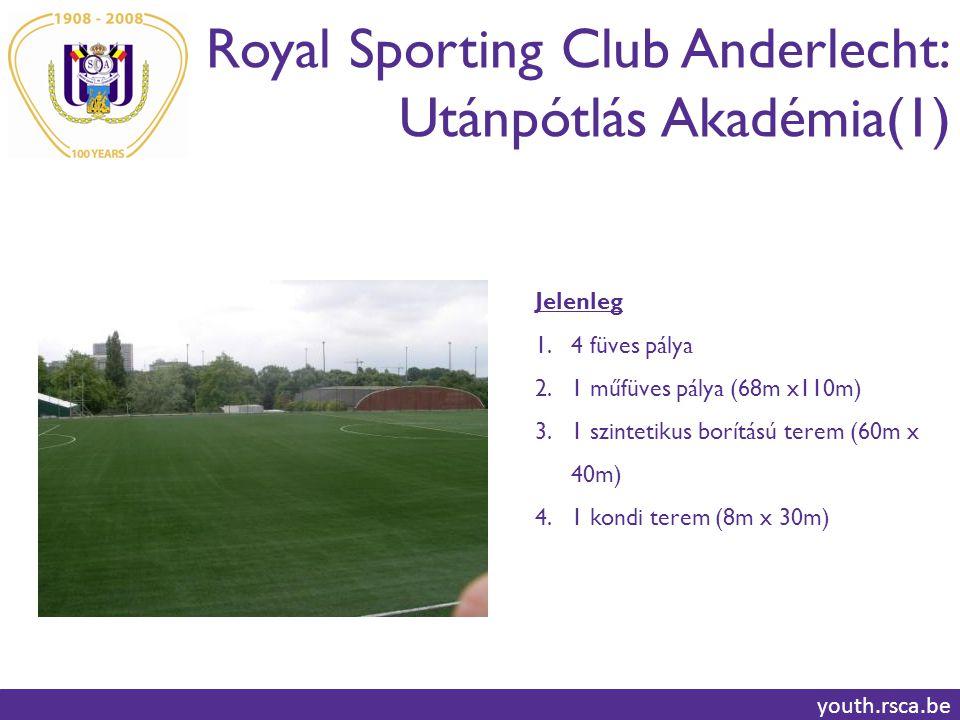 Royal Sporting Club Anderlecht: Utánpótlás Akadémia(1)