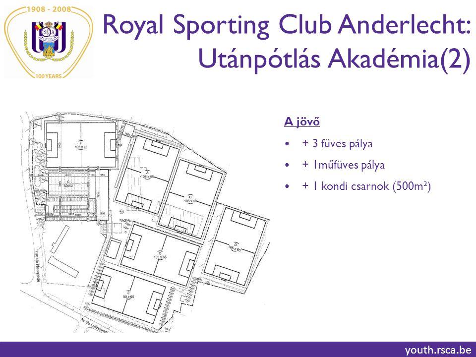 Royal Sporting Club Anderlecht: Utánpótlás Akadémia(2)