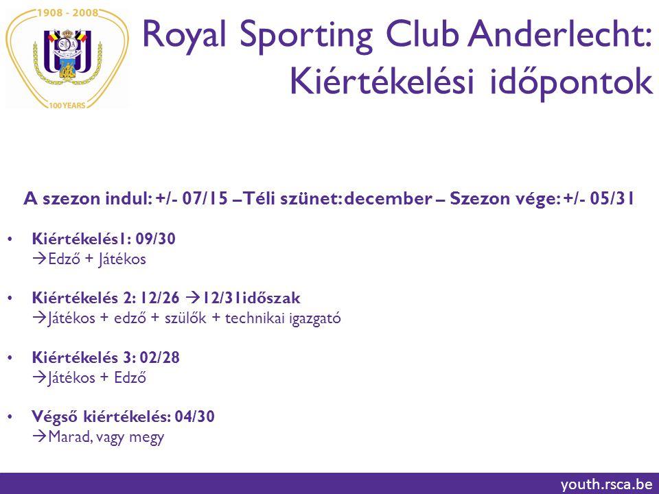 Royal Sporting Club Anderlecht: Kiértékelési időpontok