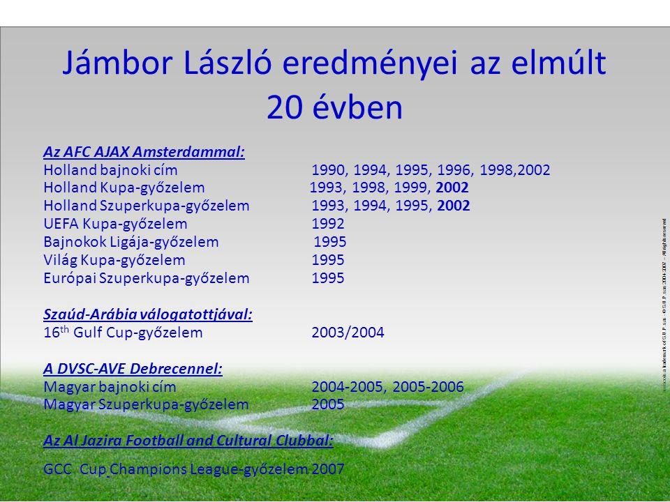 Jámbor László eredményei az elmúlt 20 évben