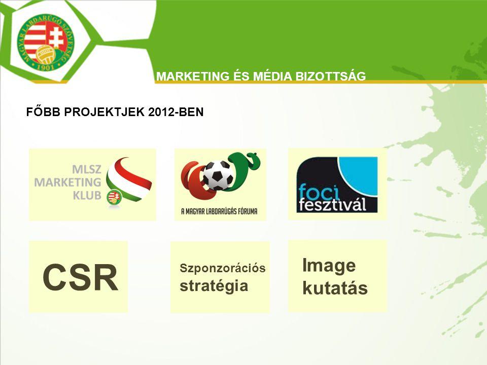 CSR Image kutatás stratégia MARKETING ÉS MÉDIA BIZOTTSÁG