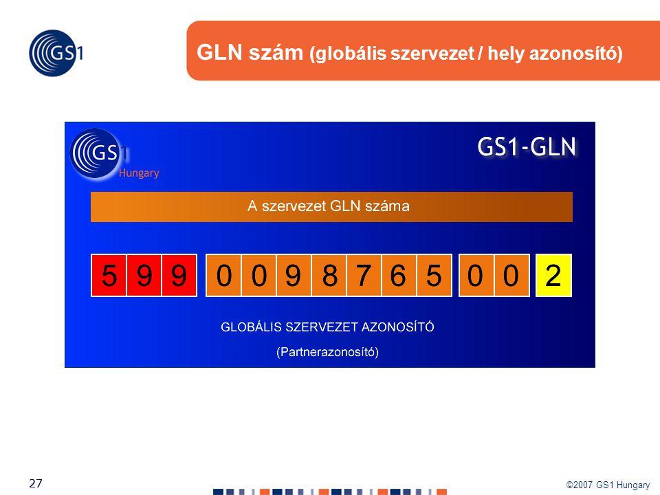 GLN szám (globális szervezet / hely azonosító)