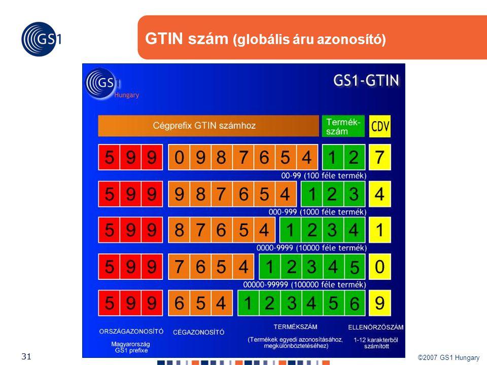 GTIN szám (globális áru azonosító)