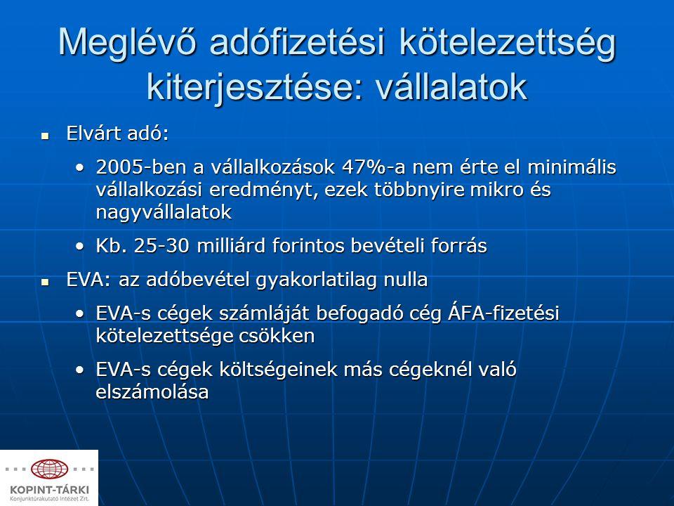 Meglévő adófizetési kötelezettség kiterjesztése: vállalatok